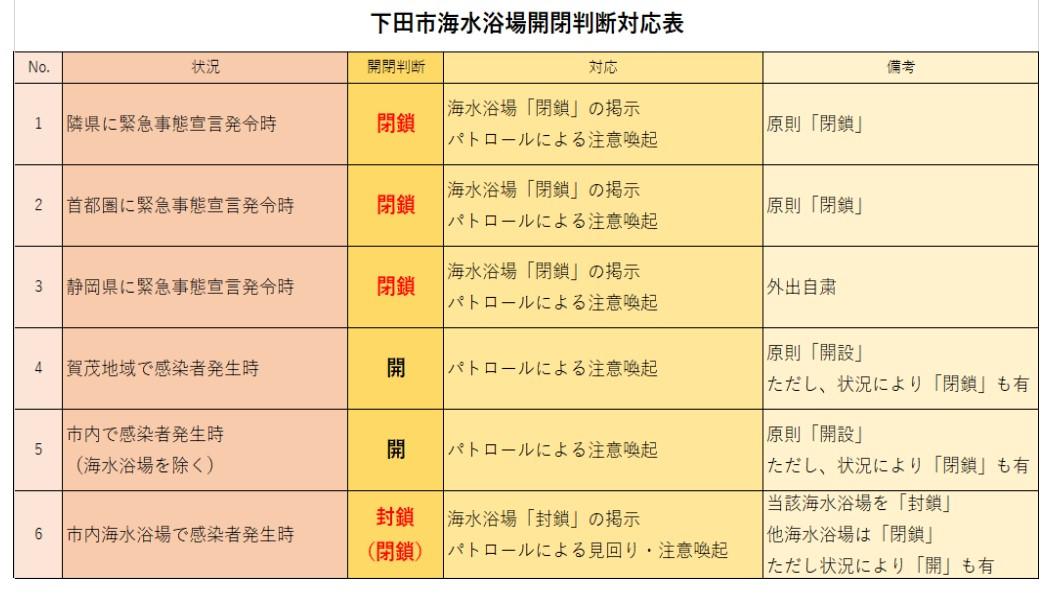 静岡県 感染者